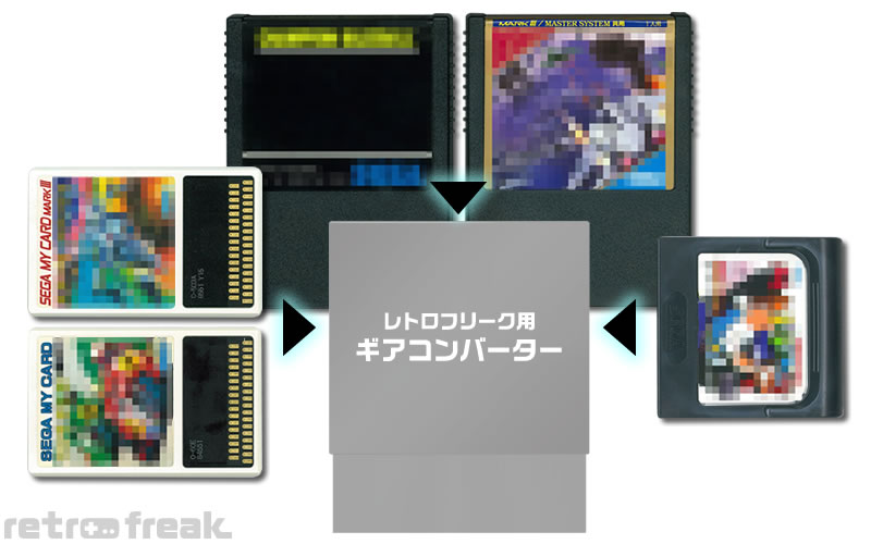 Photo of Play Asia begins Retro Freak Game Gear Converter shipments
