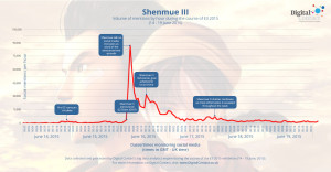Shenmue-chart-v4-2